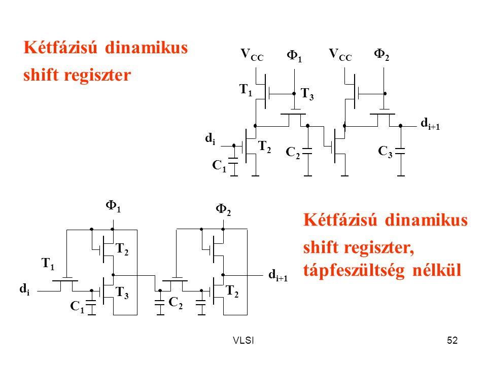 VLSI52 C1C1 T3T3 T2T2 T1T1 C3C3 d i+1 C2C2 11 V CC 22 didi T1T1 d i+1 22 didi T2T2 11 C1C1 T2T2 C2C2 T3T3 Kétfázisú dinamikus shift regiszter
