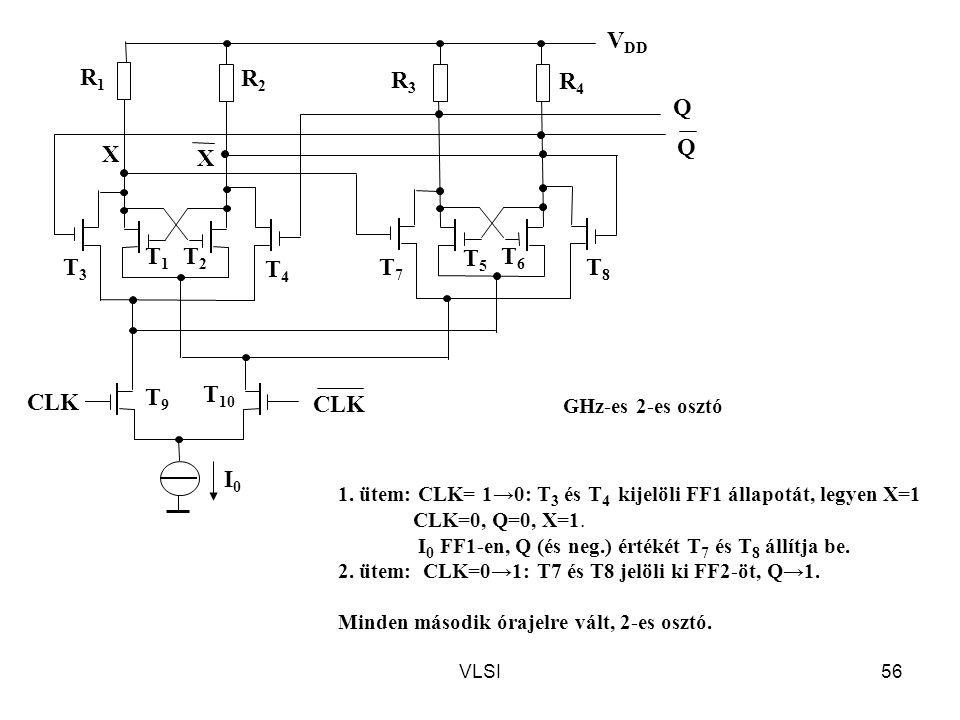 VLSI56 1. ütem: CLK= 1→0: T 3 és T 4 kijelöli FF1 állapotát, legyen X=1 CLK=0, Q=0, X=1. I 0 FF1-en, Q (és neg.) értékét T 7 és T 8 állítja be. 2. üte