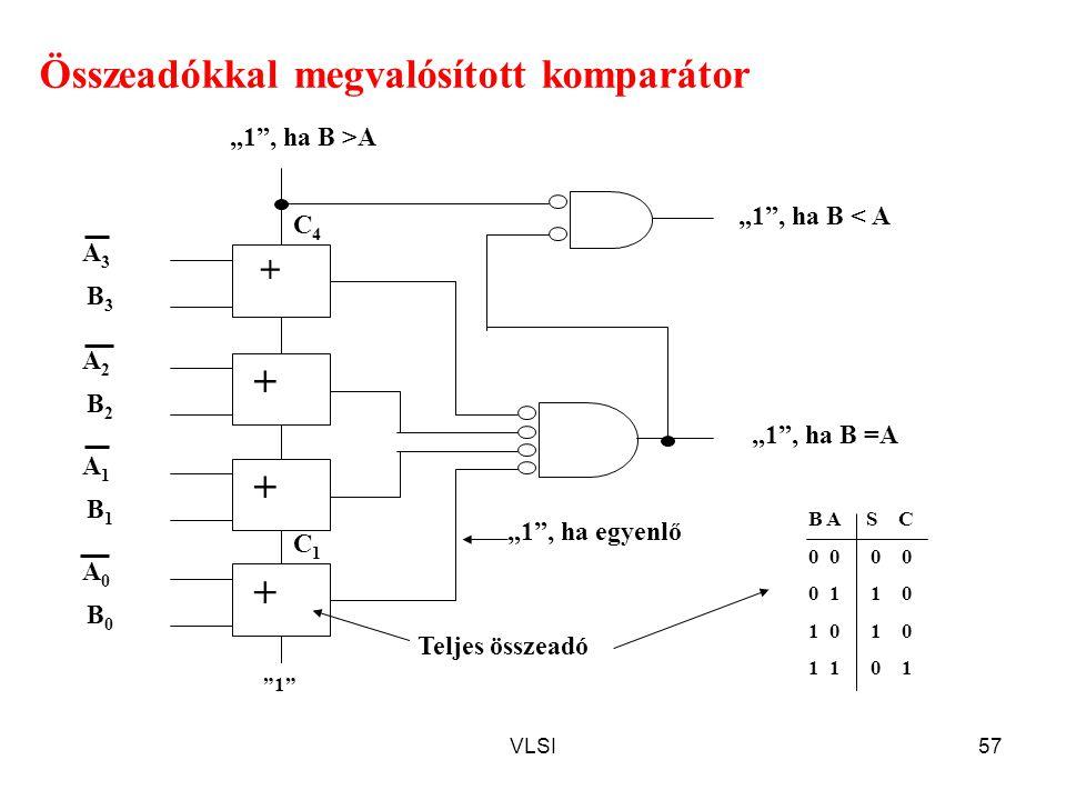 """VLSI57 C4 C4 """"1"""", ha egyenlő C1 C1 A2 A2 + A1 A1 + A0 A0 + B3 B3 A3 A3 + B2 B2 B1 B1 B0 B0 """"1"""", ha B >A """"1"""", ha B < A """"1"""", ha B =A Teljes összeadó Öss"""