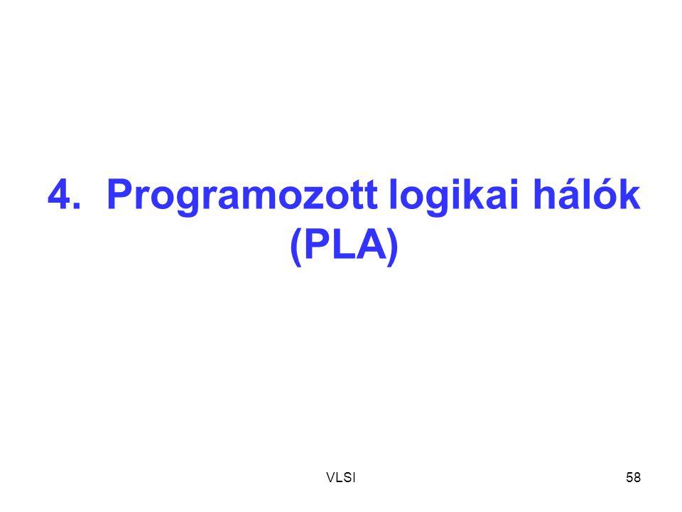 VLSI58 4. Programozott logikai hálók (PLA)
