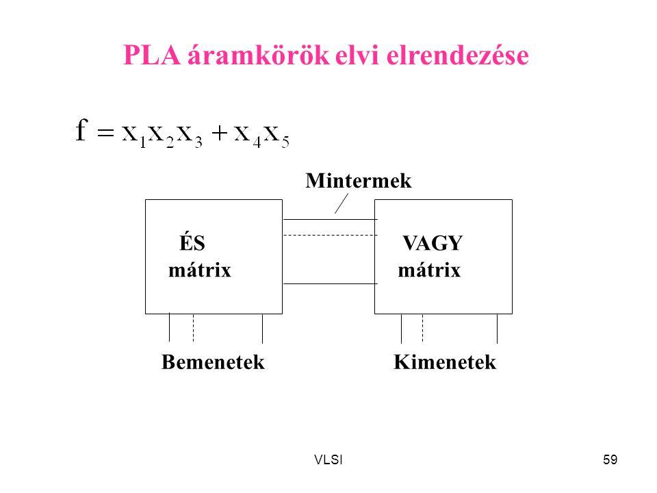 VLSI59 ÉS mátrix VAGY mátrix BemenetekKimenetek Mintermek PLA áramkörök elvi elrendezése
