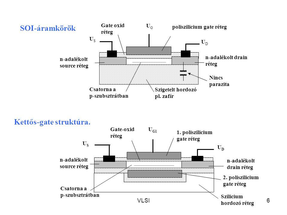 VLSI6 n-adalékolt source réteg n-adalékolt drain réteg Csatorna a p-szubsztrátban Nincs parazita poliszilicium gate réteg Gate oxid réteg UGUG USUS UD