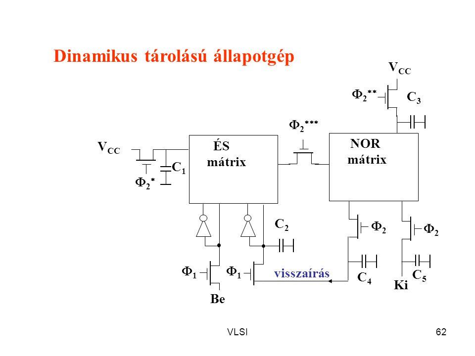 VLSI62  2  22 C3C3 ÉS mátrix NOR mátrix  2  V CC C1C1 11 11 22 C5C5 C2C2 22 Be Ki C4C4 Dinamikus tárolású állapotgép visszaírás