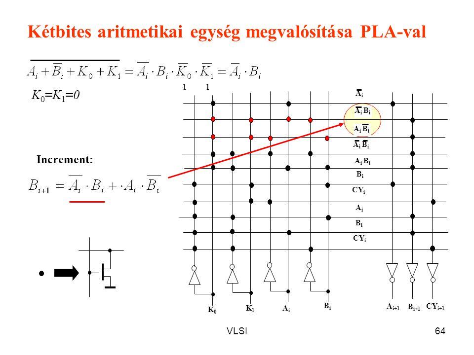 VLSI64 AiAi A i B i BiBi BiBi AiAi CY i B i+1 A i+1 CY i+1 K1K1 K0K0 BiBi AiAi CY i Kétbites aritmetikai egység megvalósítása PLA-val Increment: K0=K1
