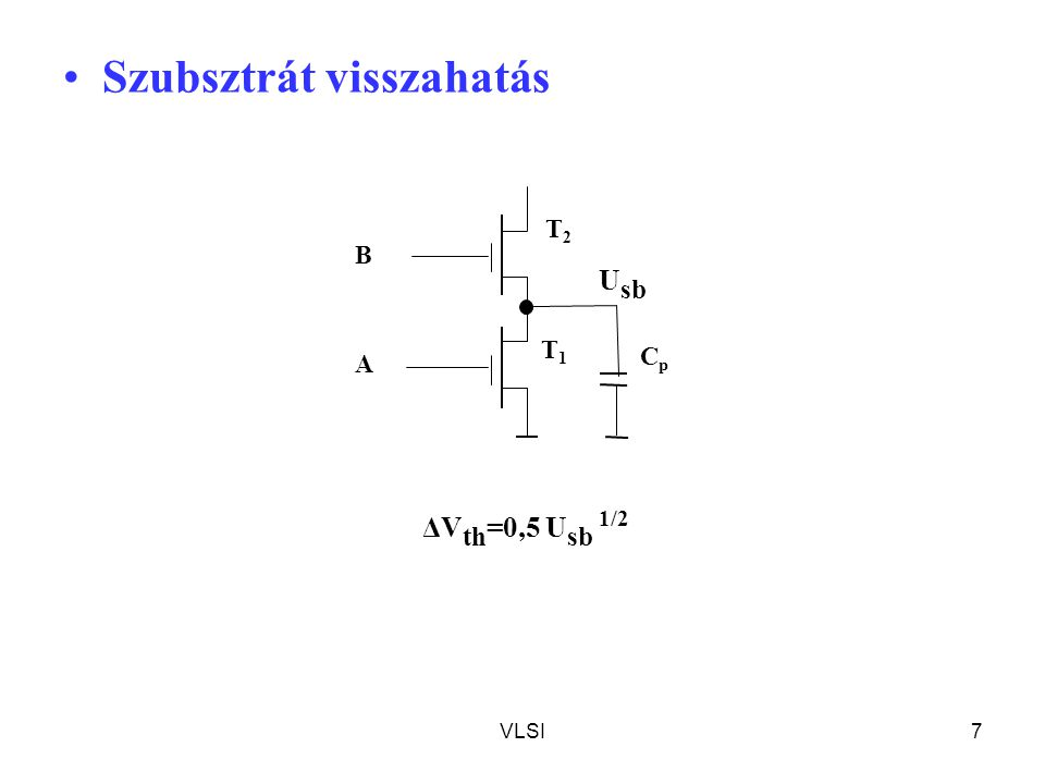 VLSI7 Szubsztrát visszahatás B A CpCp T1T1 T2T2 ΔV th =0,5 U sb 1/2 U sb