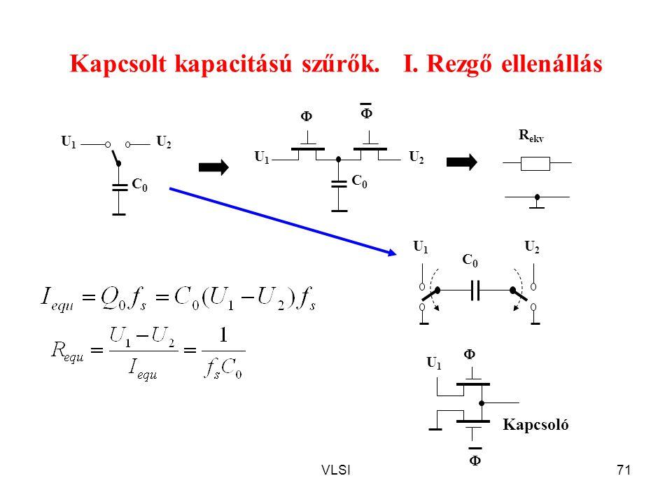 VLSI71 Kapcsolt kapacitású szűrők. I. Rezgő ellenállás   U1U1 C0C0 U2U2 U1U1 U2U2 C0C0 R ekv C0C0 U1U1 U2U2   U1U1 Kapcsoló