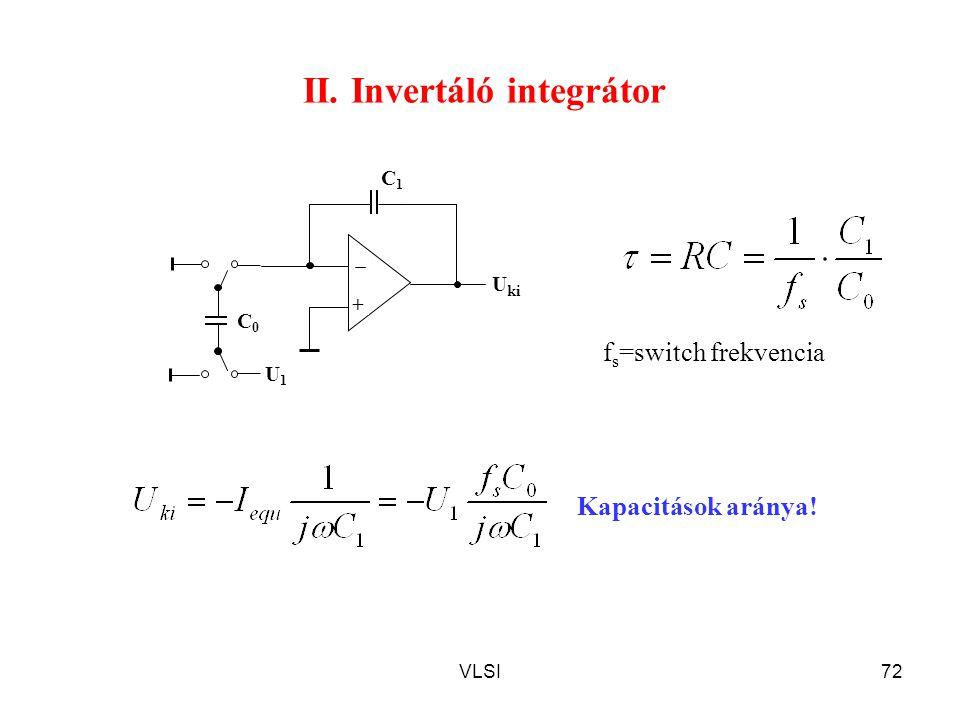 VLSI72 II. Invertáló integrátor C1C1 + C0C0 U1U1 U ki Kapacitások aránya! f s =switch frekvencia