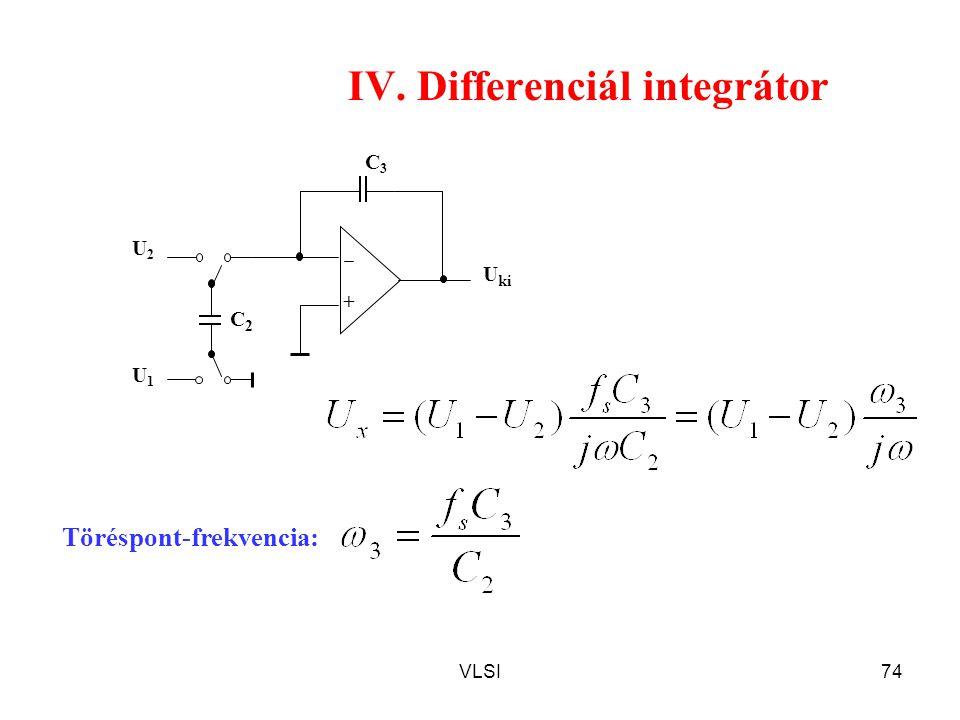 VLSI74 + IV. Differenciál integrátor C3C3 C2C2 U1U1 U2U2 U ki Töréspont-frekvencia: