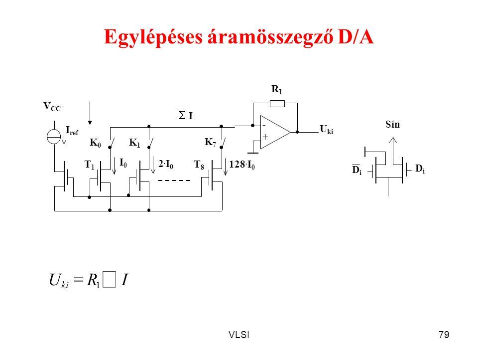 VLSI79 Egylépéses áramösszegző D/A DiDi DiDi Sín 128. I 0 T8T8 T1T1 I ref  I I K7K7 I0I0 K0K0 K1K1 2.I02.I0 V CC R1R1 - + U ki   IRU ki1