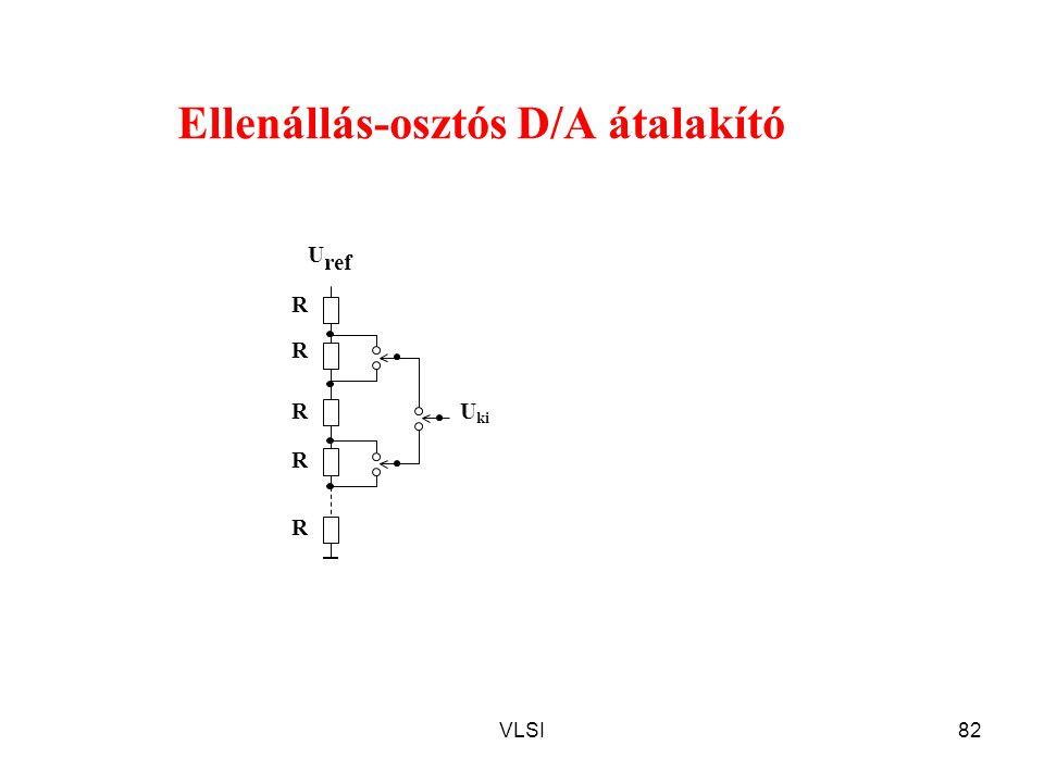 VLSI82 Ellenállás-osztós D/A átalakító U ref R U ki R R R R