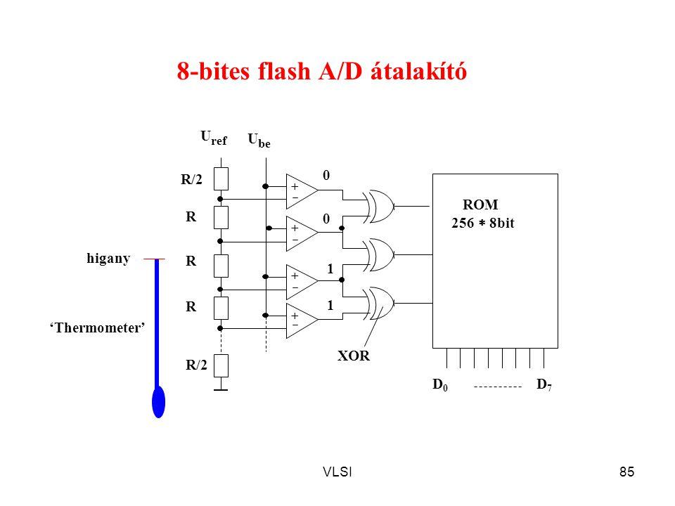 VLSI85 R/2 + 8-bites flash A/D átalakító 0 0 1 1 U ref R R R R/2 ROM 256  8bit D0D0 D7D7 higany 'Thermometer' U be XOR + + +