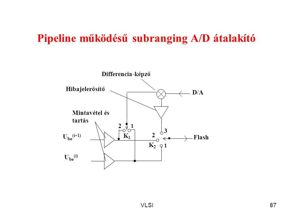 VLSI87 K1K1 Pipeline működésű subranging A/D átalakító K2K2 2 1 Hibajelerősítő Differencia-képző Mintavétel és tartás U be (i+1) U be (i) 2 3 1 Flash