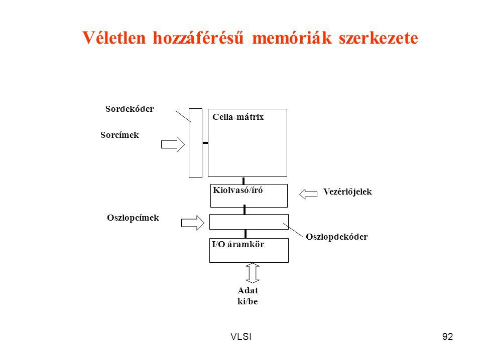VLSI92 Véletlen hozzáférésű memóriák szerkezete Cella-mátrix Kiolvasó/író Sordekóder I/O áramkör Sorcímek Oszlopcímek Vezérlőjelek Adat ki/be Oszlopde