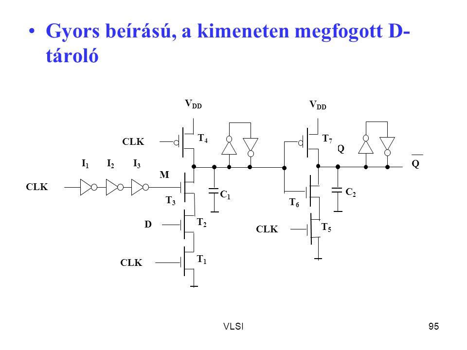 VLSI95 Gyors beírású, a kimeneten megfogott D- tároló Q C1C1 C2C2 V DD D T4T4 T2T2 T7T7 T5T5 T1T1 CLK M T3T3 T6T6 Q I1I1 I2I2 I3I3