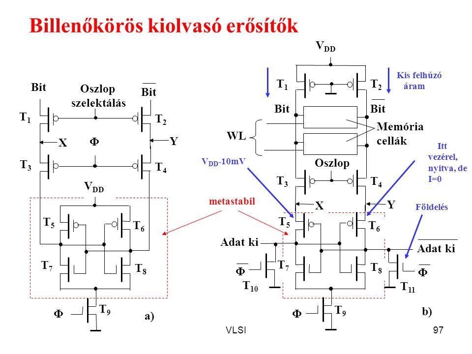 VLSI97 Billenőkörös kiolvasó erősítők T6T6 V DD Memória cellák T 10 Bit Φ Oszlop szelektálás T1T1 T2T2 T3T3 T4T4 V DD Φ T5T5 T7T7 T8T8 T9T9 X Y Bit Os