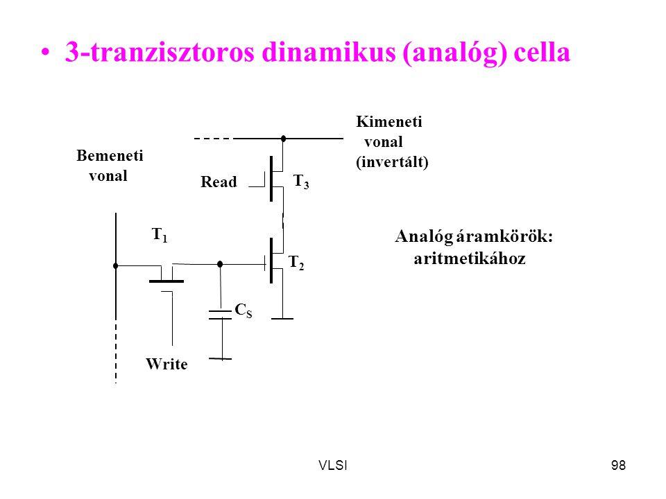 VLSI98 3-tranzisztoros dinamikus (analóg) cella CSCS T3T3 Kimeneti vonal (invertált) Read T2T2 T1T1 Write Bemeneti vonal Analóg áramkörök: aritmetikáh