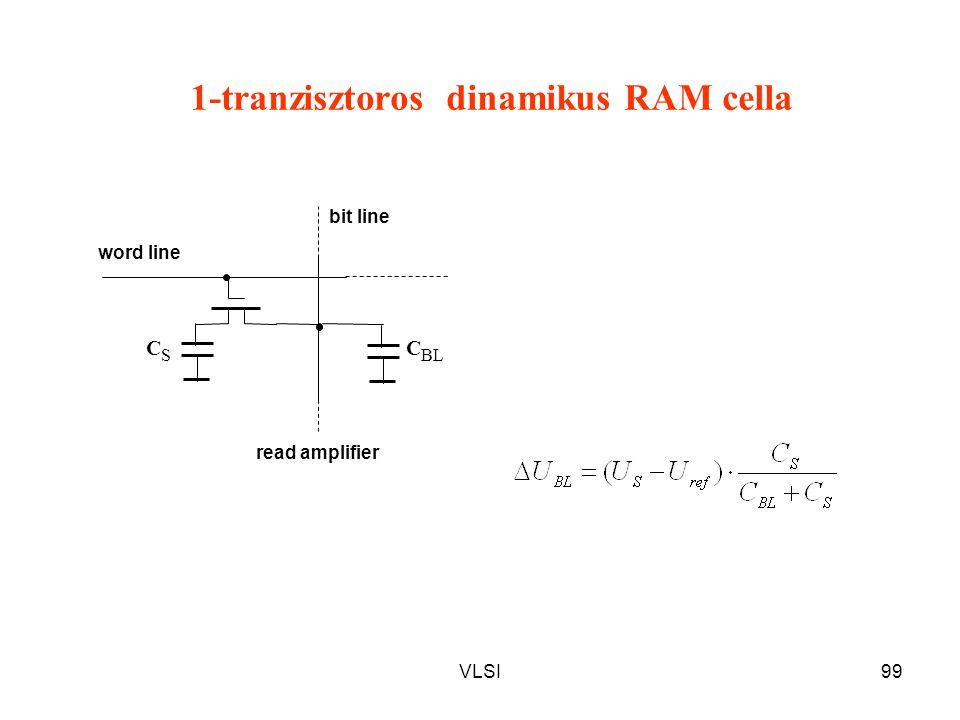 VLSI99 1-tranzisztoros dinamikus RAM cella word line bit line read amplifier CSCS C BL