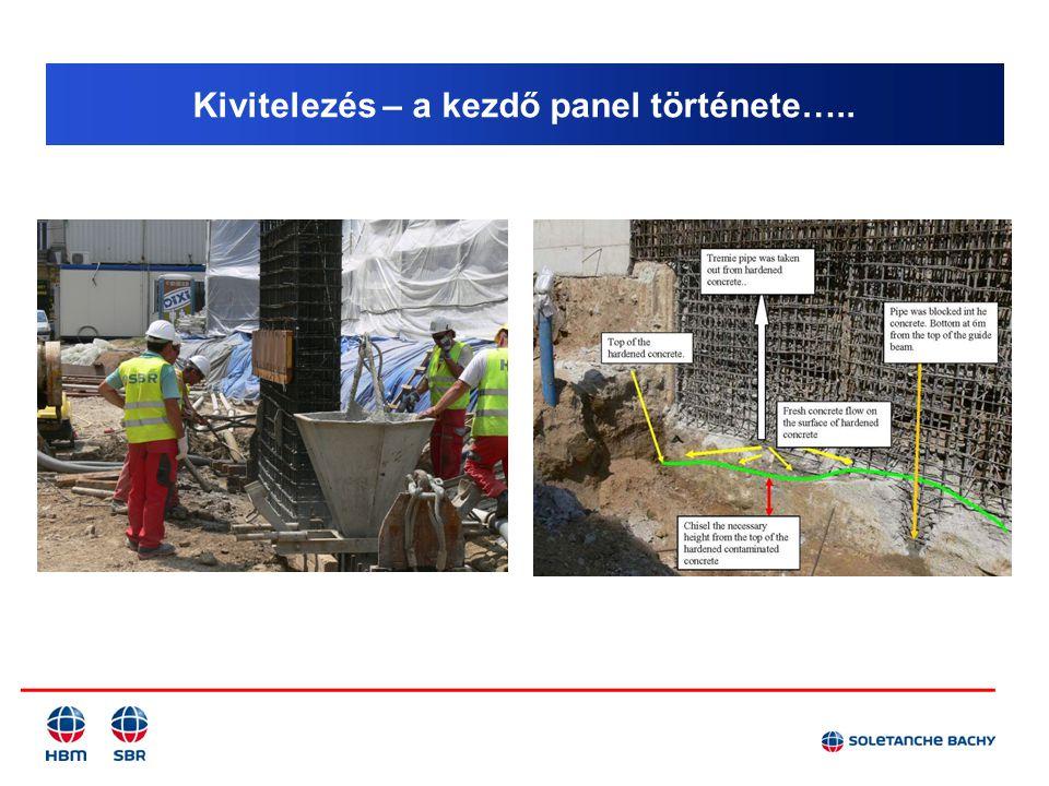 Kivitelezés – a kezdő panel története…..