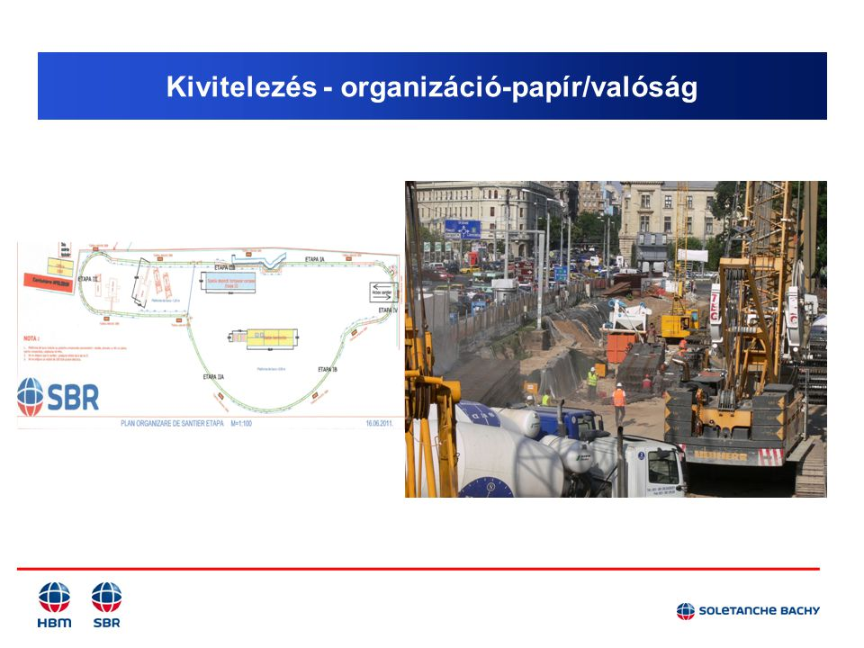 Kivitelezés - organizáció-papír/valóság