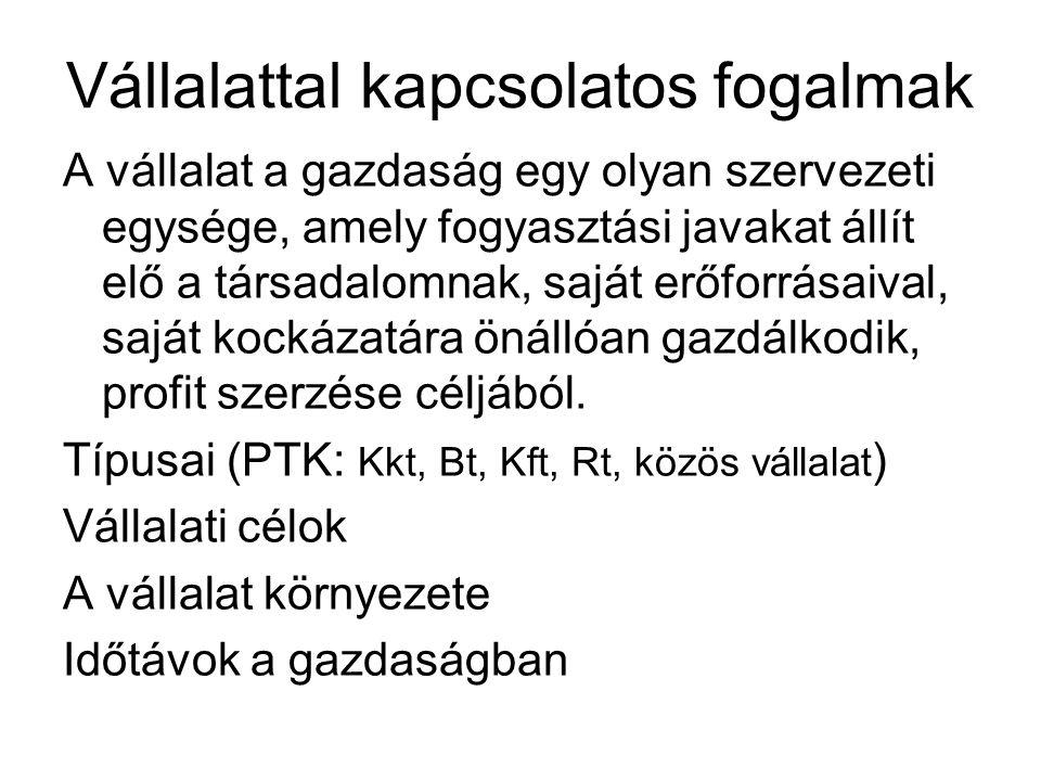 Értékesítés: PIACOK (beszerzés: term-i tényezők piacai) tökéletes verseny monopolisztikus verseny oligopólium monopólium