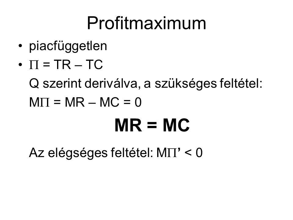 Profitmaximum piacfüggetlen  = TR – TC Q szerint deriválva, a szükséges feltétel: M  = MR – MC = 0 MR = MC Az elégséges feltétel: M  ' < 0