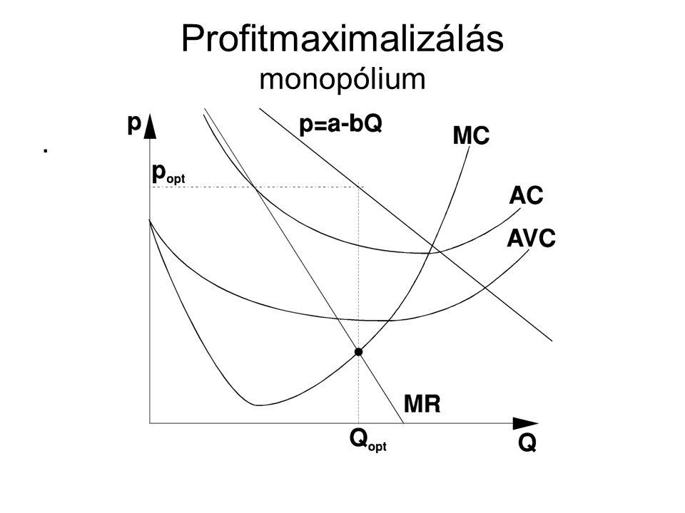 Profitmaximalizálás monopólium.