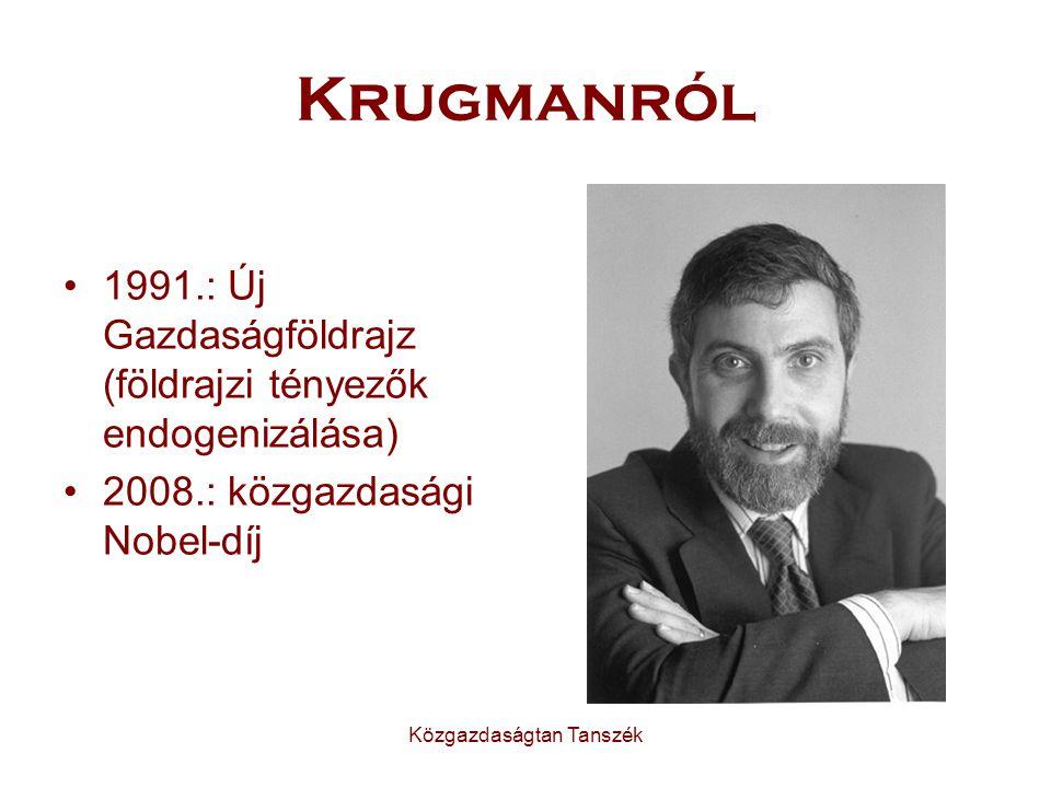 Közgazdaságtan Tanszék Krugmanról 1991.: Új Gazdaságföldrajz (földrajzi tényezők endogenizálása) 2008.: közgazdasági Nobel-díj
