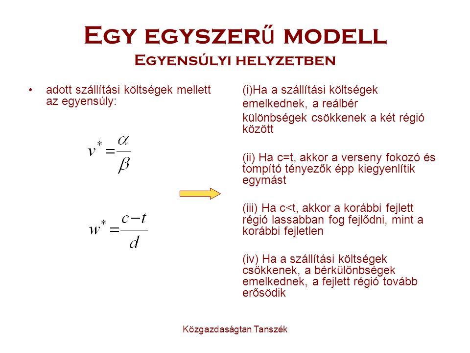 Közgazdaságtan Tanszék Egy egyszer ű modell Egyensúlyi helyzetben adott szállítási költségek mellett az egyensúly: (i)Ha a szállítási költségek emelkednek, a reálbér különbségek csökkenek a két régió között (ii) Ha c=t, akkor a verseny fokozó és tompító tényezők épp kiegyenlítik egymást (iii) Ha c<t, akkor a korábbi fejlett régió lassabban fog fejlődni, mint a korábbi fejletlen (iv) Ha a szállítási költségek csökkenek, a bérkülönbségek emelkednek, a fejlett régió tovább erősödik