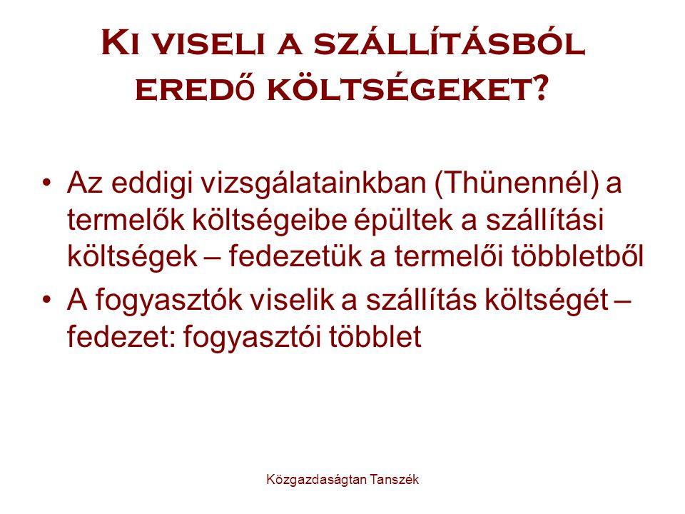 Közgazdaságtan Tanszék..