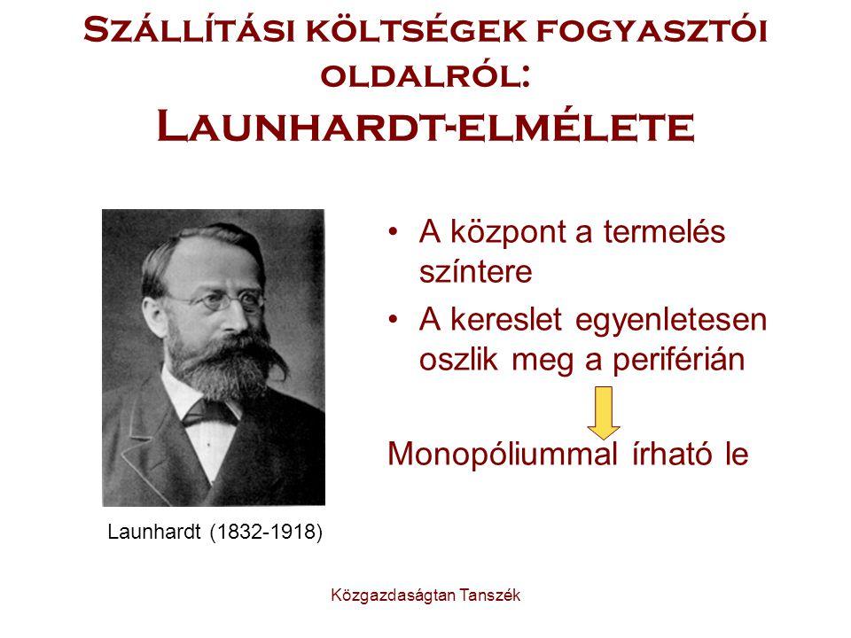 Közgazdaságtan Tanszék Szállítási költségek fogyasztói oldalról: Launhardt-elmélete A központ a termelés színtere A kereslet egyenletesen oszlik meg a periférián Monopóliummal írható le Launhardt (1832-1918)