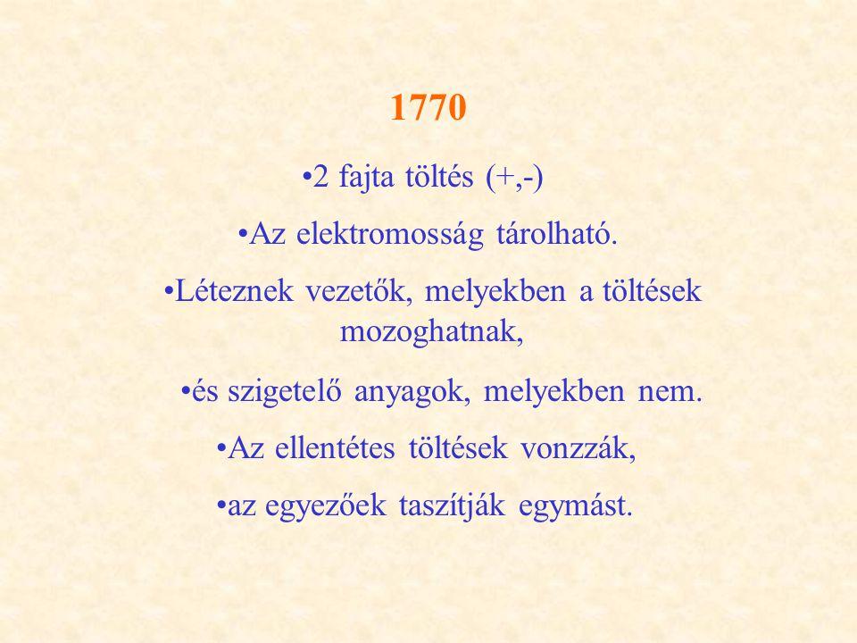 1770 2 fajta töltés (+,-) Az elektromosság tárolható.