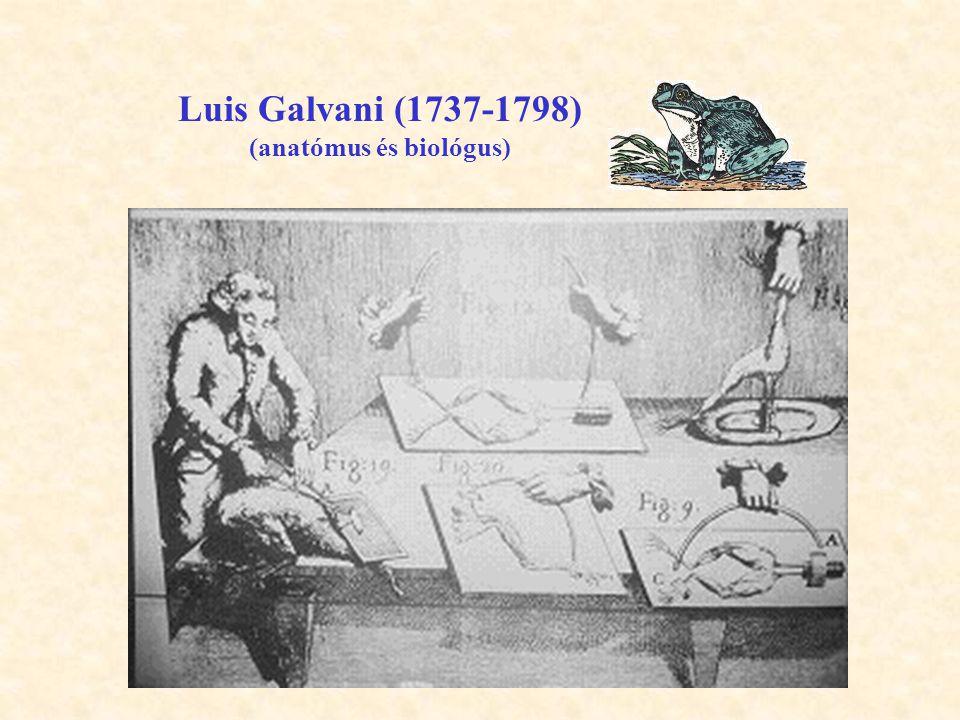Luis Galvani (1737-1798) (anatómus és biológus)