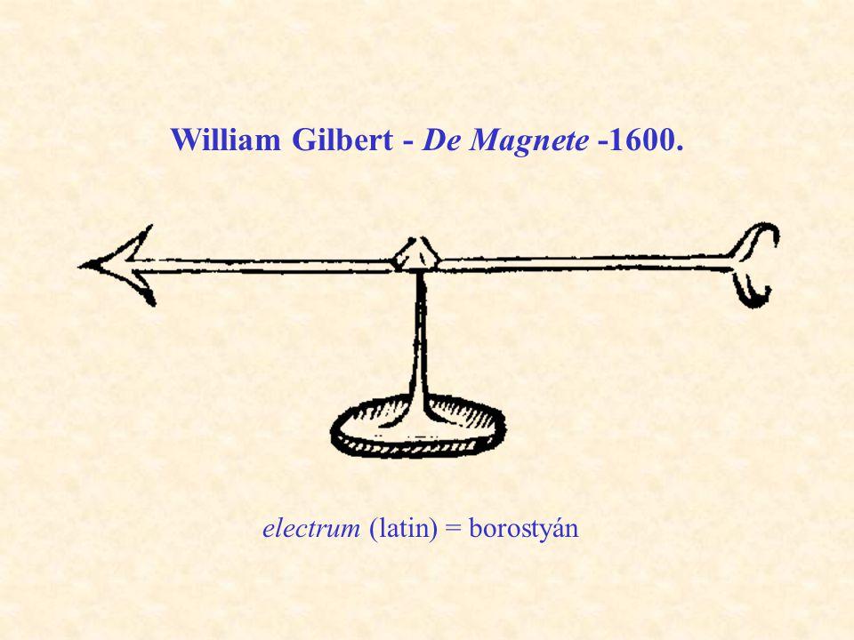 Otto Von Guericke (1602-1688) - első elektrosztatikus generátor kén golyó fa állvány