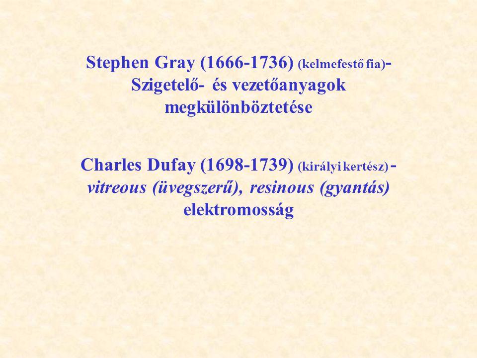 Stephen Gray (1666-1736) (kelmefestő fia) - Szigetelő- és vezetőanyagok megkülönböztetése Charles Dufay (1698-1739) (királyi kertész) - vitreous (üvegszerű), resinous (gyantás) elektromosság