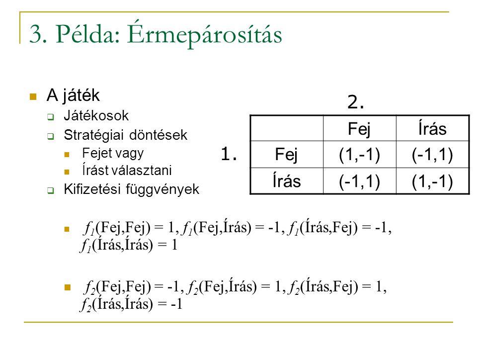 3. Példa: Érmepárosítás A játék  Játékosok  Stratégiai döntések Fejet vagy Írást választani  Kifizetési függvények f 1 (Fej,Fej) = 1, f 1 (Fej,Írás