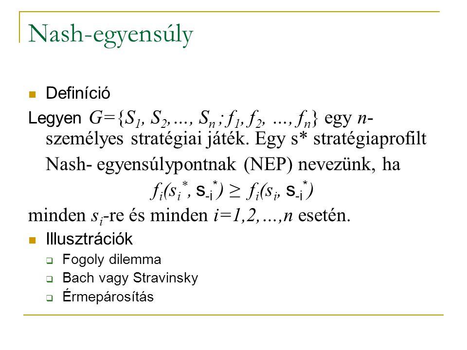 Nash-egyensúly Definíció Legyen G={S 1, S 2,…, S n ; f 1, f 2, …, f n } egy n- személyes stratégiai játék. Egy s* stratégiaprofilt Nash- egyensúlypont