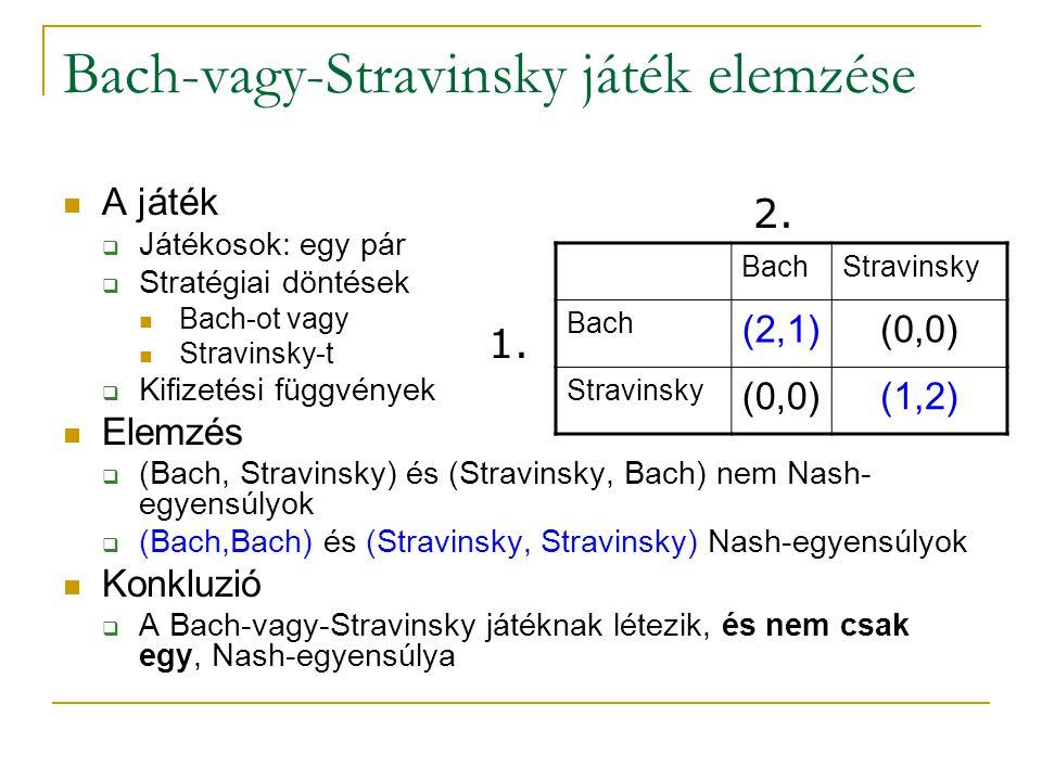 Bach-vagy-Stravinsky játék elemzése A játék  Játékosok: egy pár  Stratégiai döntések Bach-ot vagy Stravinsky-t  Kifizetési függvények Elemzés  (Ba