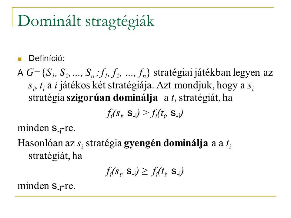 Dominált stragtégiák Definíció: A G={S 1, S 2,…, S n ; f 1, f 2, …, f n } stratégiai játékban legyen az s i, t i a i játékos két stratégiája. Azt mond
