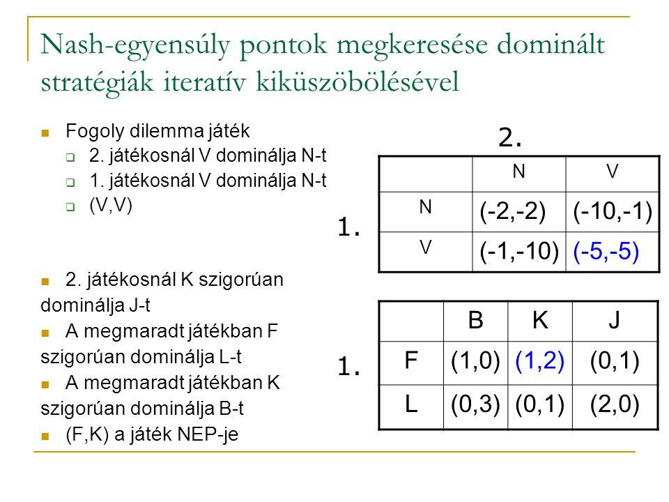 Nash-egyensúly pontok megkeresése dominált stratégiák iteratív kiküszöbölésével Fogoly dilemma játék  2. játékosnál V dominálja N-t  1. játékosnál V