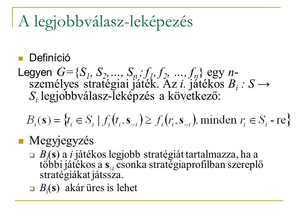 A legjobbválasz-leképezés Definíció Legyen G={S 1, S 2,…, S n ; f 1, f 2, …, f n } egy n- személyes stratégiai játék. Az i. játékos B i : S → S i legj