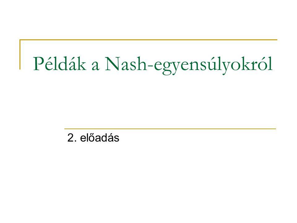 Példák a Nash-egyensúlyokról 2. előadás