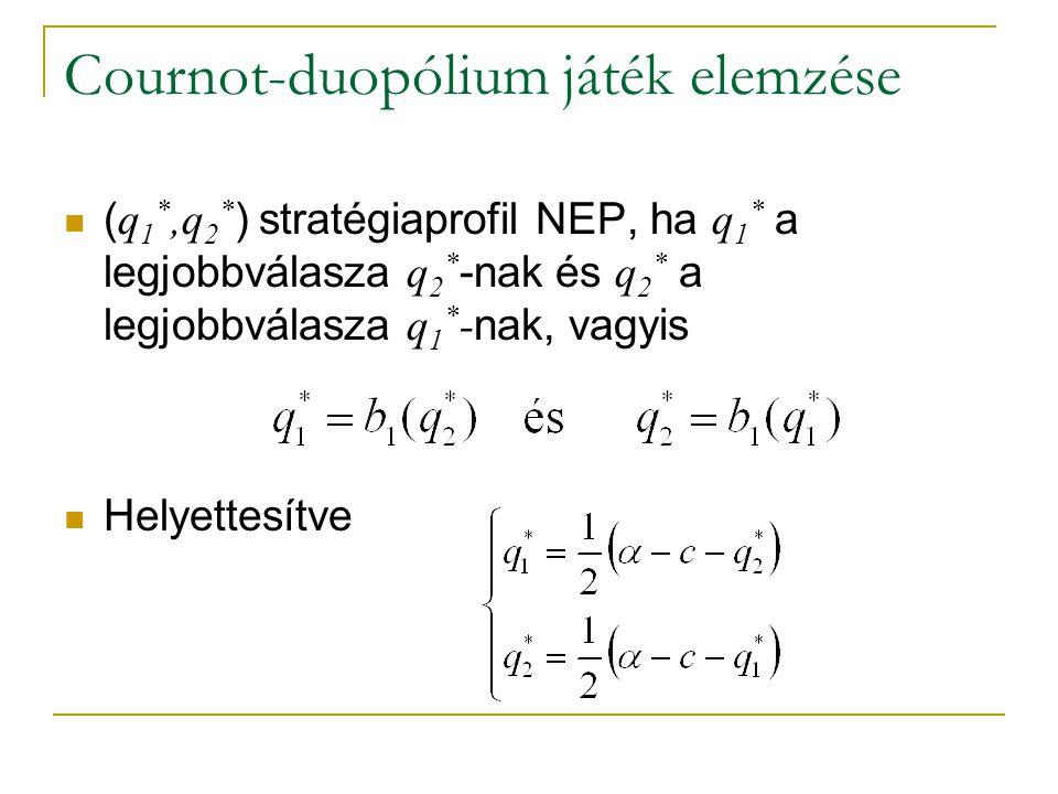 Cournot-duopólium játék elemzése ( q 1 *,q 2 * ) stratégiaprofil NEP, ha q 1 * a legjobbválasza q 2 * -nak és q 2 * a legjobbválasza q 1 * - nak, vagy