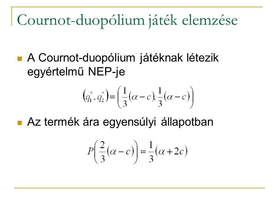 A Cournot-duopólium játéknak létezik egyértelmű NEP-je Az termék ára egyensúlyi állapotban