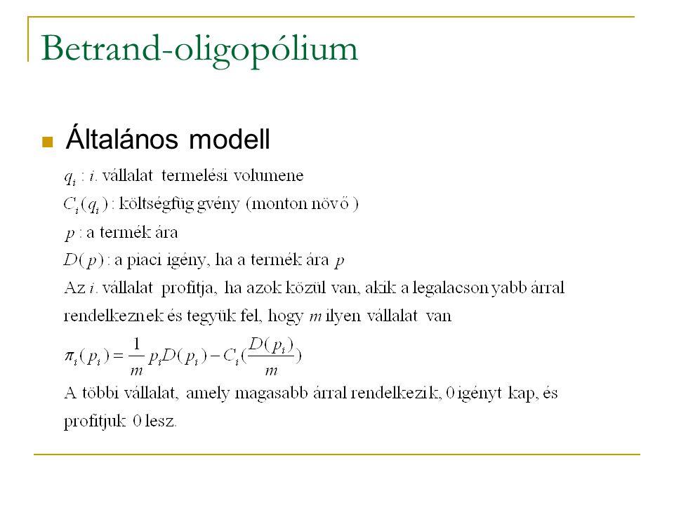Betrand-oligopólium Általános modell