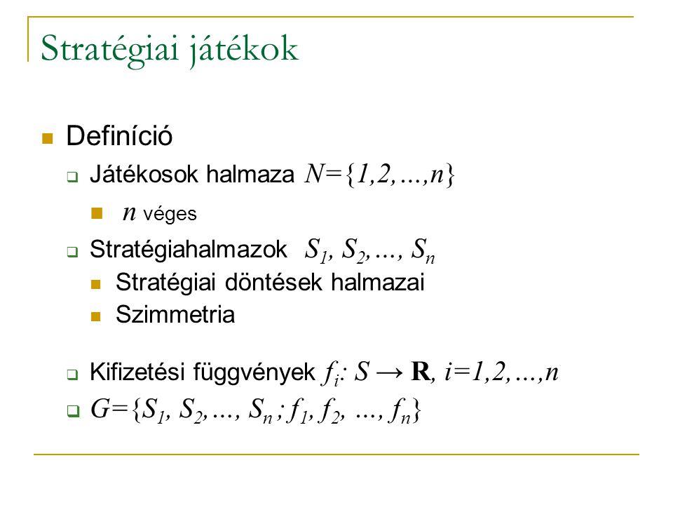 Stratégiai játékok Definíció  Játékosok halmaza N={1,2,…,n} n véges  Stratégiahalmazok S 1, S 2,…, S n Stratégiai döntések halmazai Szimmetria  Kif