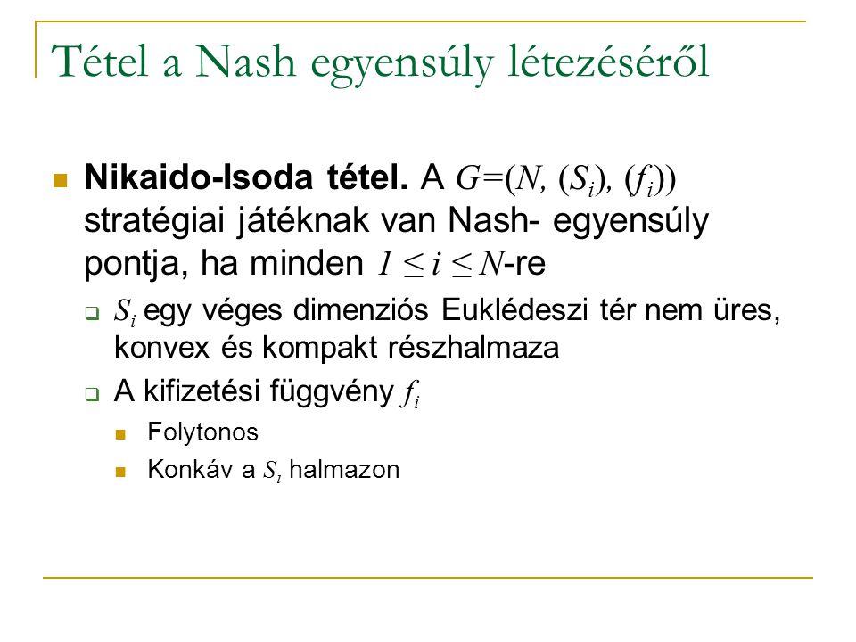 Tétel a Nash egyensúly létezéséről Nikaido-Isoda tétel. A G=(N, (S i ), (f i )) stratégiai játéknak van Nash- egyensúly pontja, ha minden 1 ≤ i ≤ N -r