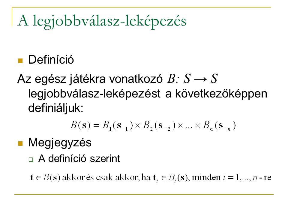 A legjobbválasz-leképezés Definíció Az egész játékra vonatkozó B: S → S legjobbválasz-leképezést a következőképpen definiáljuk: Megjegyzés  A definíc