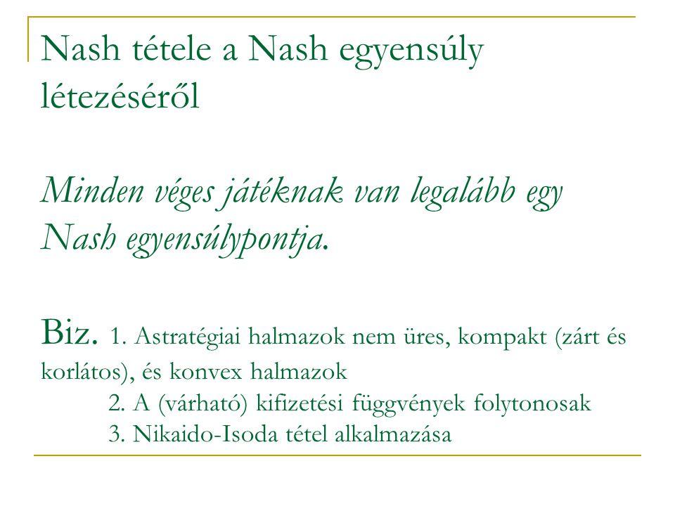 Nash tétele a Nash egyensúly létezéséről Minden véges játéknak van legalább egy Nash egyensúlypontja. Biz. 1. Astratégiai halmazok nem üres, kompakt (