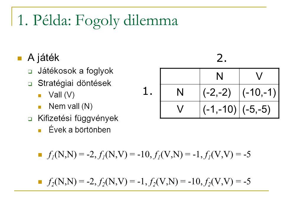 1. Példa: Fogoly dilemma A játék  Játékosok a foglyok  Stratégiai döntések Vall (V) Nem vall (N)  Kifizetési függvények Évek a börtönben f 1 (N,N)