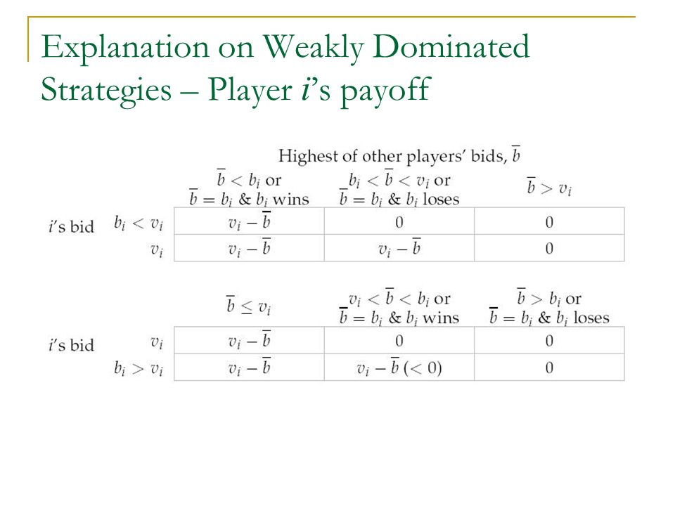 Explanation on Weakly Dominated Strategies – Player i 's payoff